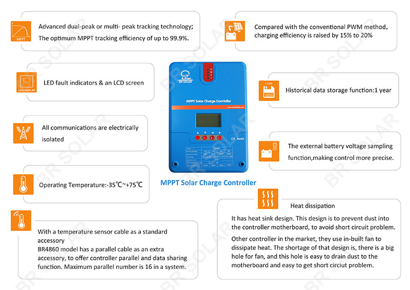 Advantages-MPPT-Controller